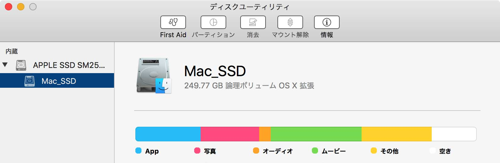 ■MacOSX 10.11 El Capitanでディスクのアクセス権を修復する方法